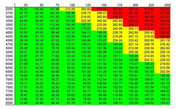 Index Of Forum Nitrous